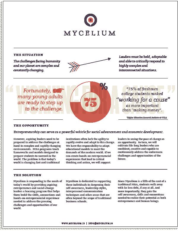 Mycelium-10
